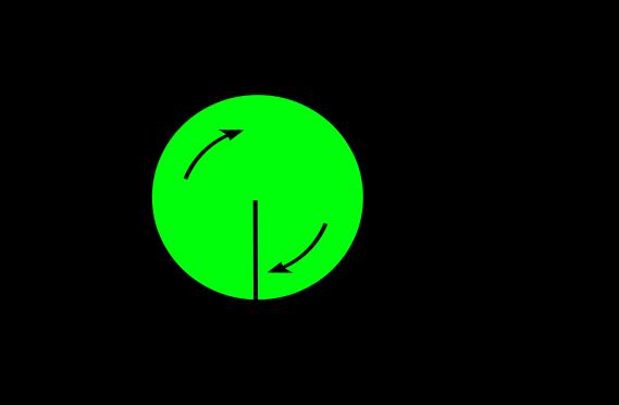 Warum fliegt ein angeschnittener Ball eine Kurve? (Magnus-Effekt)