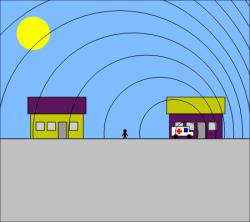 Doppler-Effekt wegfahrend